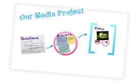 Call Me Maybe~ A Media Presentation