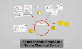 Copy of The Importance of Weak and Strong Chemical Bonds