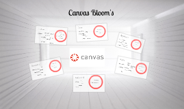 Canvas Bloom's