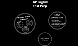 AP English Test Prep