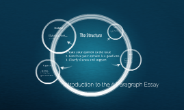 Introduction to the 5 Paragraph Essay