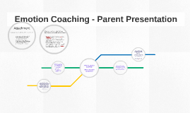 Emotion Coaching - Parent Presentation