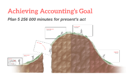 Achieving Accounting's Goal