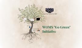 WOMS Go Green Initiative