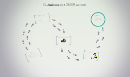 St. Ambrose as a GREEN campus