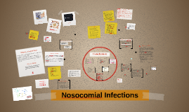 Copy of Nosocomial Infections
