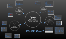 Copy of PDHPE: Core 2