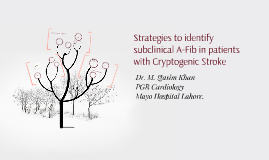 Strategies to identify subclinical A-Fib in patients with Cr