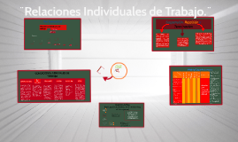 Copy of Red Conceptual (relaciones individuales de trabajo)