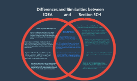 Copy of Differences and Similarities between IDEA and Section 504