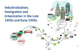 Industrialization, Immigration and Urbanization in the Late