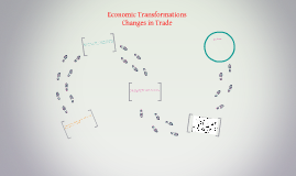 Economic Tranformations