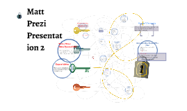 Matt Presi Presentation 2
