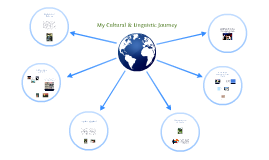 My Cultural & Linguistic Journey