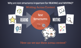 Why are text structures important for READING and WRITING?