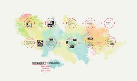 Copy of Diveristy timeline