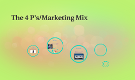 The 4 P's/Marketing Mix