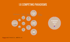 1.6 COMPETING PARADIGMS