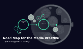 Road Map for the Media Creative
