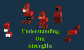 Strengths of Character