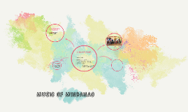Copy of MUSIC OF MINDANAO
