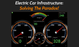 Electric Car Infrastructure: