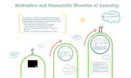 Motivation and Humanistic Theories of Learning