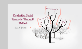 IR5099: Conducting Social Research: Theory & Method