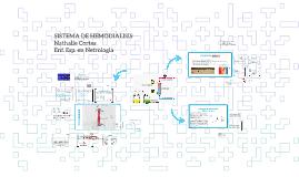 Copy of DIALIZADORES/MEMBRANAS EN HEMODIALISIS