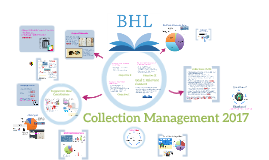 BHL Collection Management