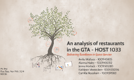 An analysis of restaurants in the GTA - HOST 1033
