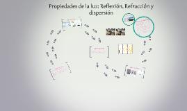 Propiedades de la luz: Reflexión, Refracción y dispersión