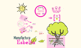 Copy of Manufactura esbelta