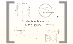Copy of Copy of The Library and Student Achievement
