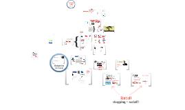 Social Media: Being(s) in the Loop