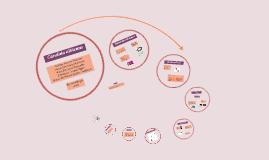 Cándida albicans Biotecnologia