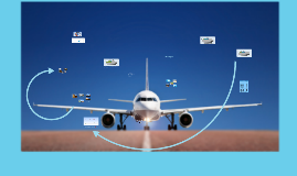 Copy of World of aviation