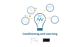 Conditioning and Learning