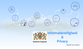 Lingewaal Informatieveiligheid en privacy