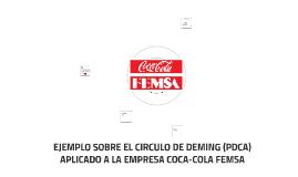Copy of EJEMPLO SOBRE EL CIRCULO DE DEMING (PDCA) APLICADO A LA EMPR