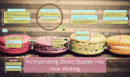 Incorporating Quotes Into Your Formal Paragraph