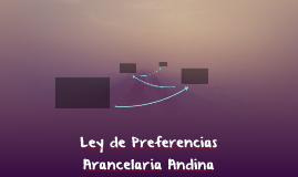 Ley de Preferencias Arancelaria Andina
