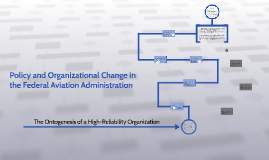 Policy and Organizational Change in the Federal Aviation Adm