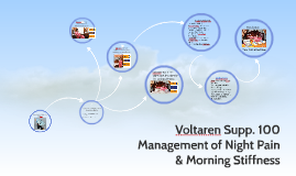 Voltaren Supp. 100 & Management of Night Pain & Morning Stif