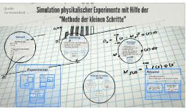"""Simulation physikalischer Experimente mit Hilfe der """"Methode"""