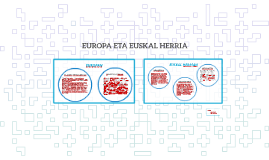 EUROPA ETA EUSKAL HERRIA
