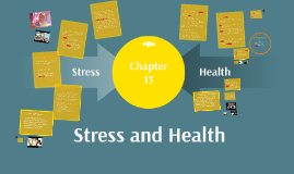 Copy of Stress and Health