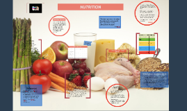 Copy of Nutrition