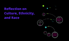 Reflection on Culture, Ethnicity, and Race