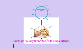 Curso de Salud y Bienestar en la etapa infantil